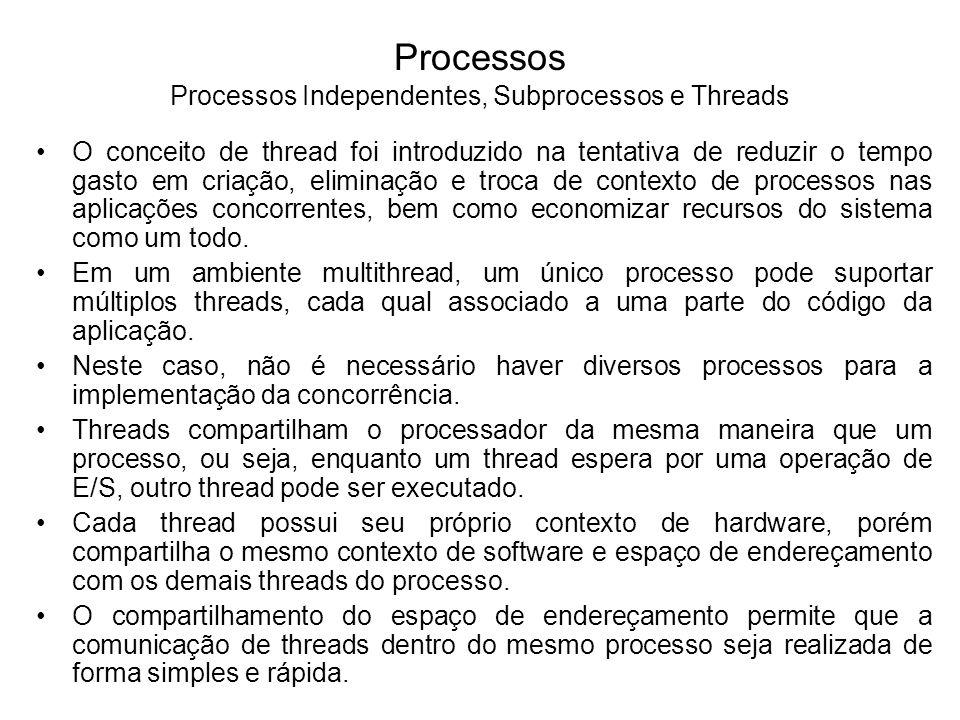 Threads Ambiente Monothread Thread Processo Thread Processo A Thread Processo B Thread Processo C Thread Processo D