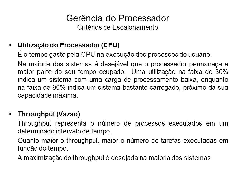 Tempo de Processador (CPU) É o tempo que um processo leva no estado de execução durante seu processamento.