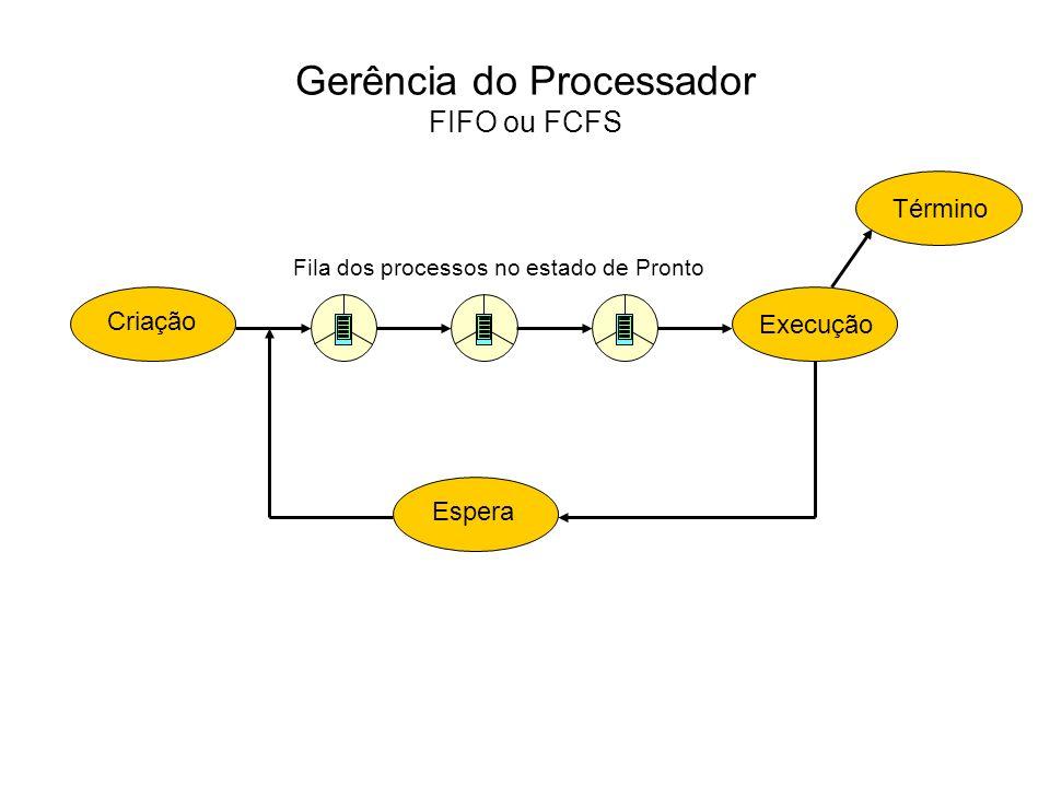 No escalonamento SJF (shortest job first), o algoritmo de escalonamento seleciona o processo que tiver o menor tempo de processador (burst) ainda por executar.