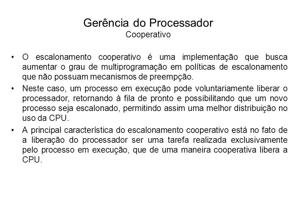 Gerência do Processador Fila Circular ou Round Robin Execução EsperaCriação Término Fila dos processos no estado de Pronto Preempção por tempo