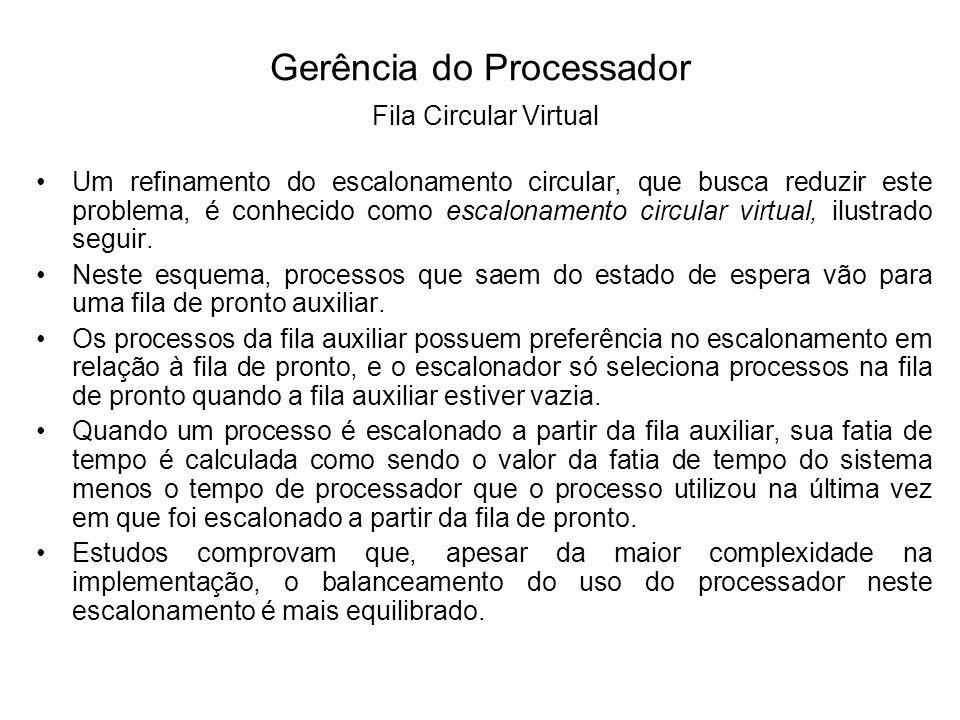 Execução EsperaCriação Término Fila dos processos no estado de Pronto Preempção por tempo Fila auxiliar