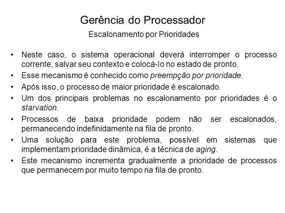 Gerência do Processador Escalonamento Circular com Prioridades Execução EsperaCriação Término Fila dos processos no estado de Pronto Preempção por Tempo ou Prioridade Prioridade P1 Prioridade P2 Prioridade Pn