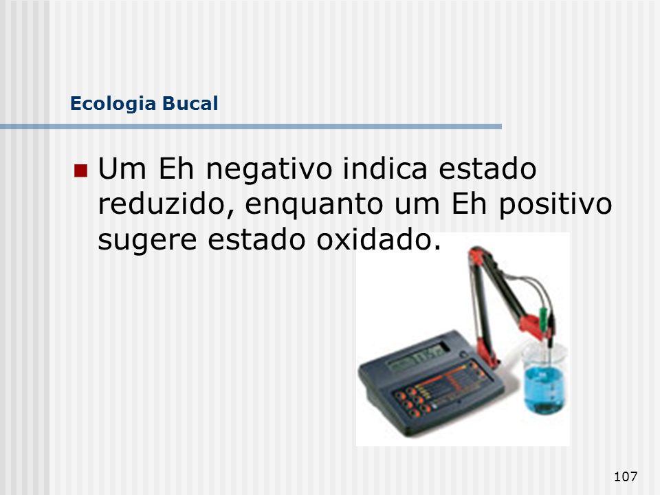 107 Ecologia Bucal Um Eh negativo indica estado reduzido, enquanto um Eh positivo sugere estado oxidado.