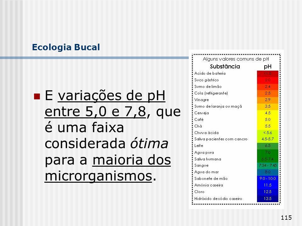 115 Ecologia Bucal E variações de pH entre 5,0 e 7,8, que é uma faixa considerada ótima para a maioria dos microrganismos.
