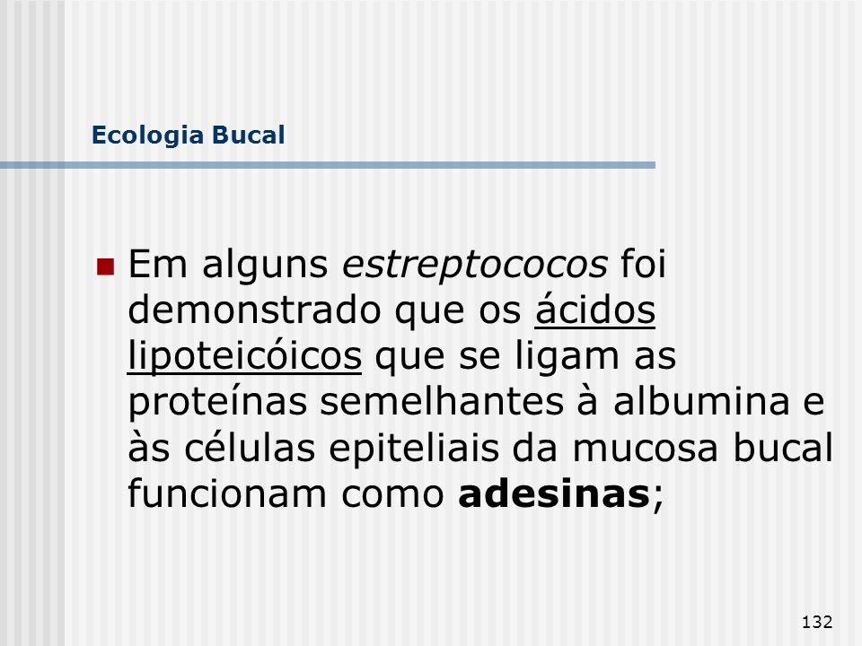 132 Ecologia Bucal Em alguns estreptococos foi demonstrado que os ácidos lipoteicóicos que se ligam as proteínas semelhantes à albumina e às células e