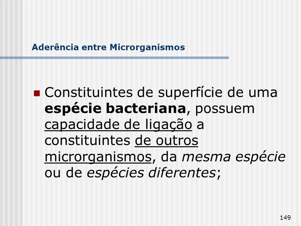 149 Aderência entre Microrganismos Constituintes de superfície de uma espécie bacteriana, possuem capacidade de ligação a constituintes de outros micr