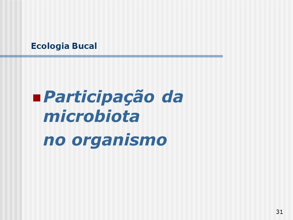 31 Ecologia Bucal Participação da microbiota no organismo
