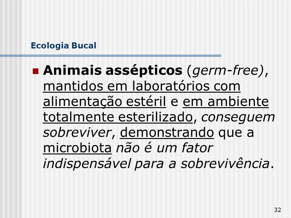 32 Ecologia Bucal Animais assépticos (germ-free), mantidos em laboratórios com alimentação estéril e em ambiente totalmente esterilizado, conseguem so