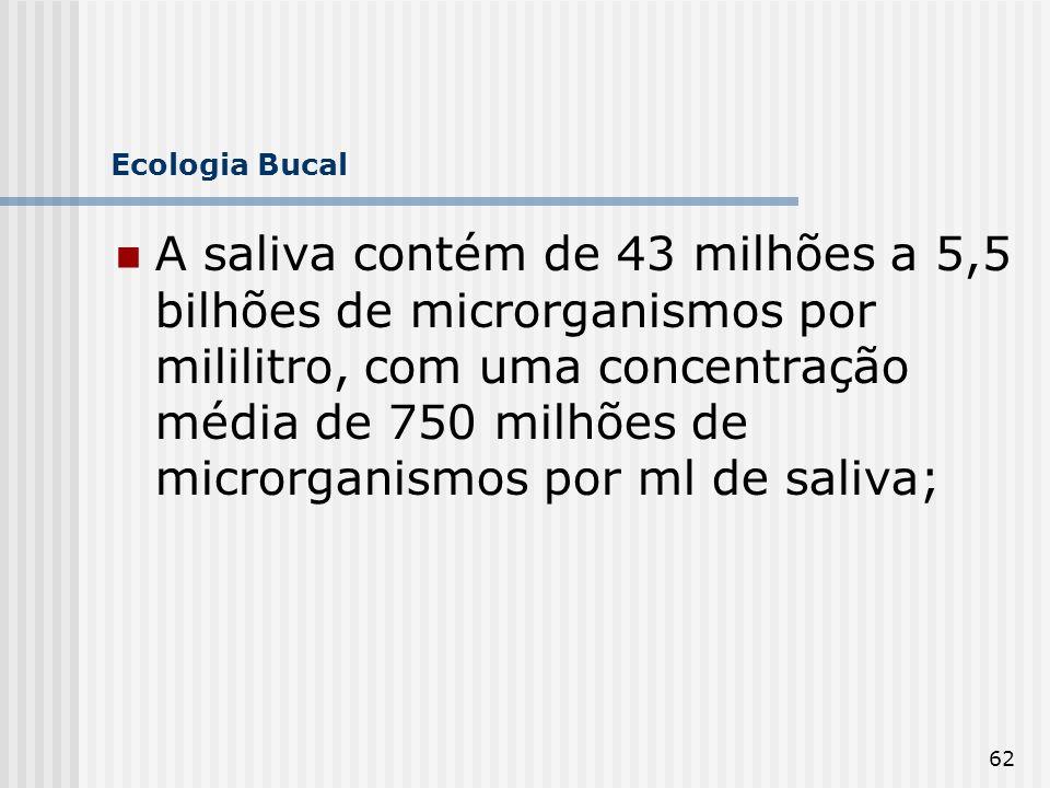 62 Ecologia Bucal A saliva contém de 43 milhões a 5,5 bilhões de microrganismos por mililitro, com uma concentração média de 750 milhões de microrgani