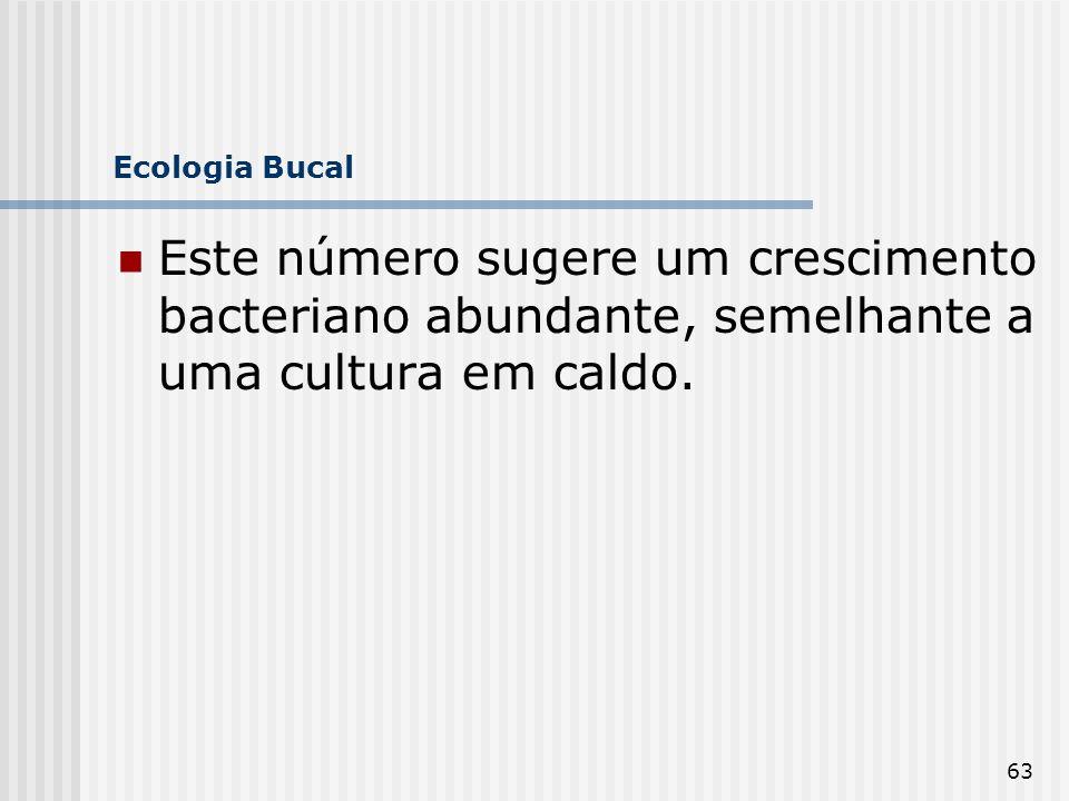 63 Ecologia Bucal Este número sugere um crescimento bacteriano abundante, semelhante a uma cultura em caldo.