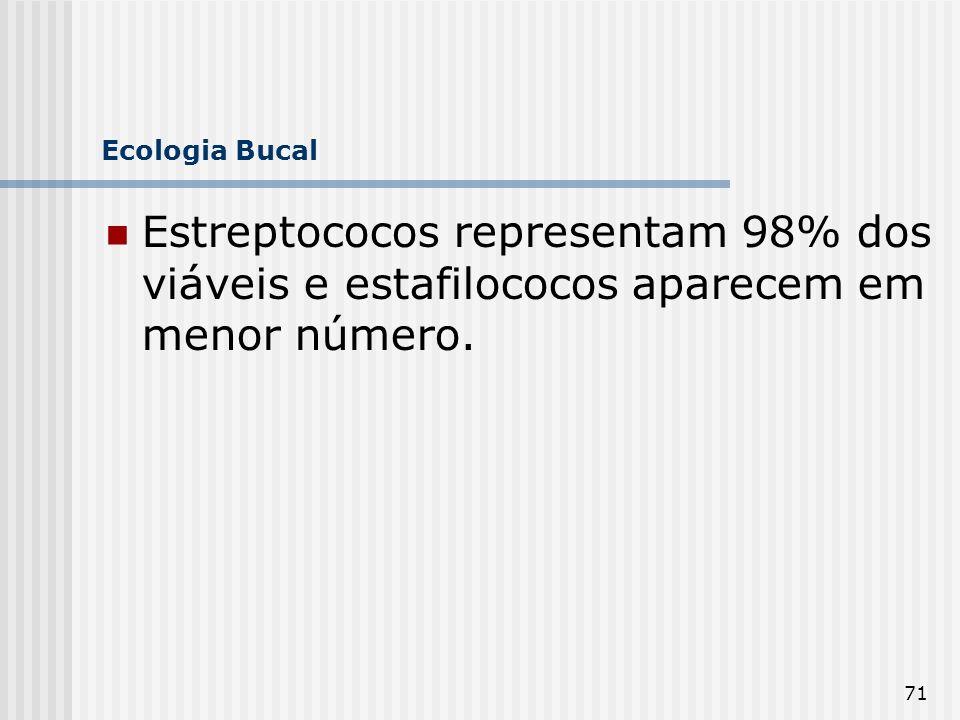 71 Ecologia Bucal Estreptococos representam 98% dos viáveis e estafilococos aparecem em menor número.