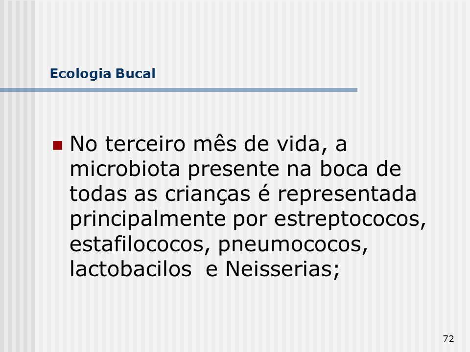 72 Ecologia Bucal No terceiro mês de vida, a microbiota presente na boca de todas as crianças é representada principalmente por estreptococos, estafil