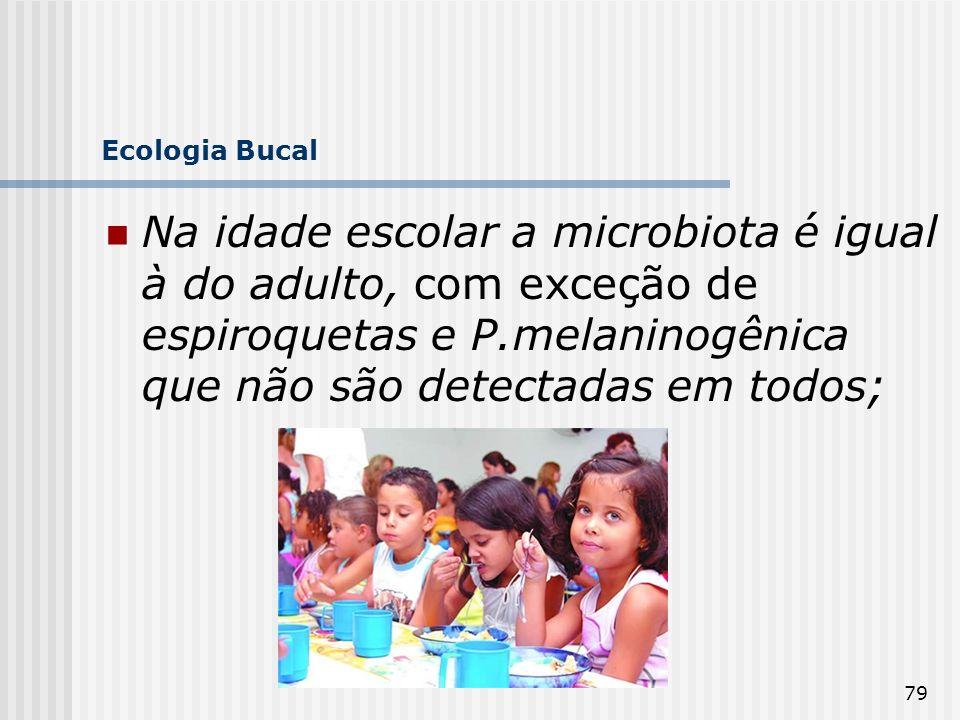 79 Ecologia Bucal Na idade escolar a microbiota é igual à do adulto, com exceção de espiroquetas e P.melaninogênica que não são detectadas em todos;