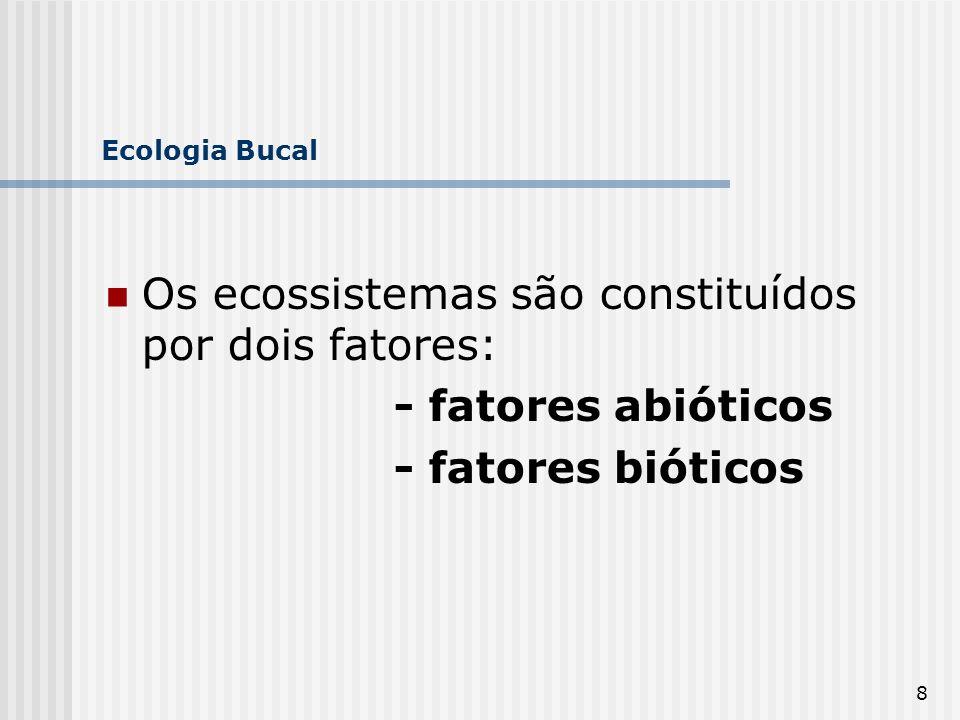 8 Ecologia Bucal Os ecossistemas são constituídos por dois fatores: - fatores abióticos - fatores bióticos