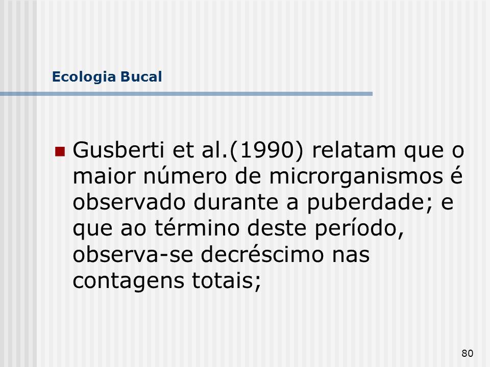 80 Ecologia Bucal Gusberti et al.(1990) relatam que o maior número de microrganismos é observado durante a puberdade; e que ao término deste período,