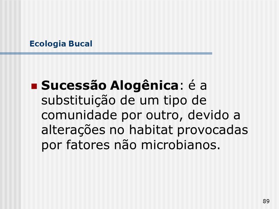 89 Ecologia Bucal Sucessão Alogênica: é a substituição de um tipo de comunidade por outro, devido a alterações no habitat provocadas por fatores não m