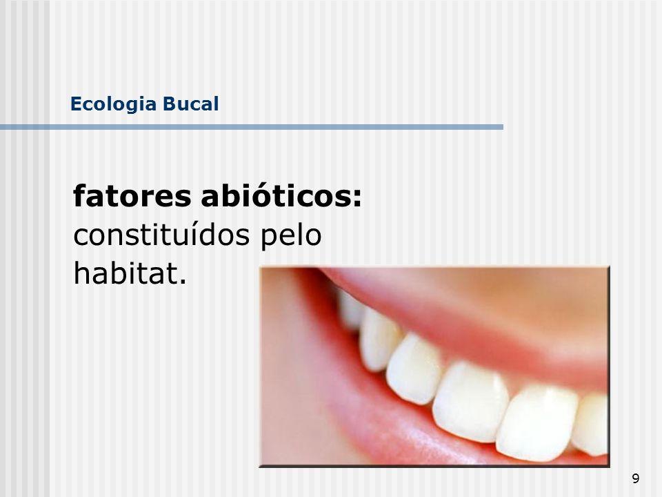 10 Ecologia Bucal Na cavidade bucal é representado pelas estruturas anatômicas da região, incluindo mucosas de revestimento, dentes e sulco gengival; além da temperatura, umidade, pH e Eh (potencial de oxidoredução).
