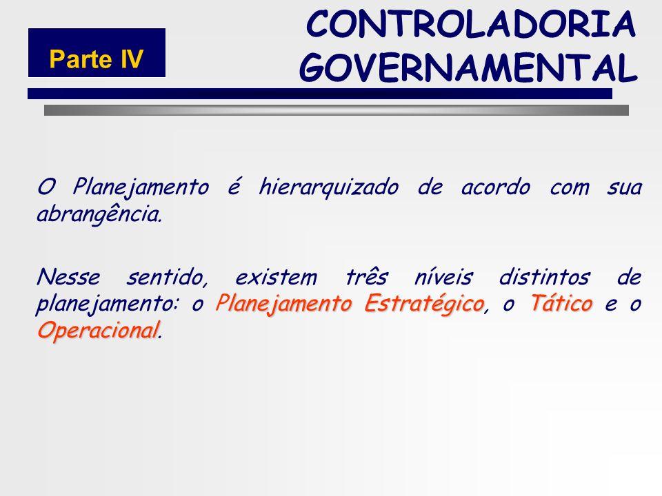 109 QUAL A ABRANGÊNCIA DO PLANEJAMENTO? CONTROLADORIA GOVERNAMENTAL Parte IV