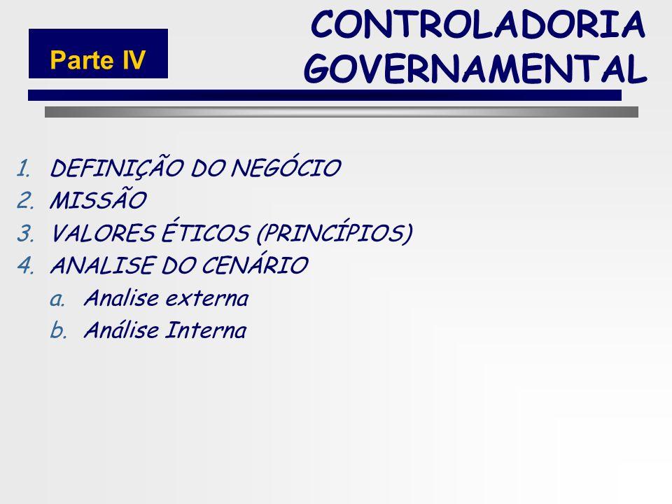 123 FAZES DE UM PLANEJAMENTOESTRATÉGICO CONTROLADORIA GOVERNAMENTAL Parte IV