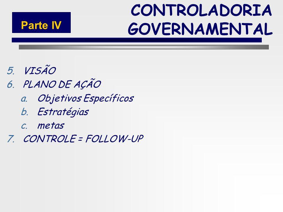 124 1.DEFINIÇÃO DO NEGÓCIO 2.MISSÃO 3.VALORES ÉTICOS (PRINCÍPIOS) 4.ANALISE DO CENÁRIO a.Analise externa b.Análise Interna CONTROLADORIA GOVERNAMENTAL