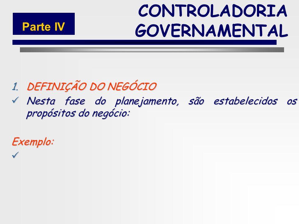 125 5.VISÃO 6.PLANO DE AÇÃO a.Objetivos Específicos b.Estratégias c.metas 7.CONTROLE = FOLLOW-UP CONTROLADORIA GOVERNAMENTAL Parte IV