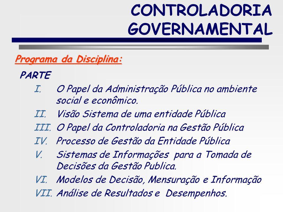 13 Metodologia Equipes 1.Formulário. 2.E-mail. CONTROLADORIA GOVERNAMENTAL