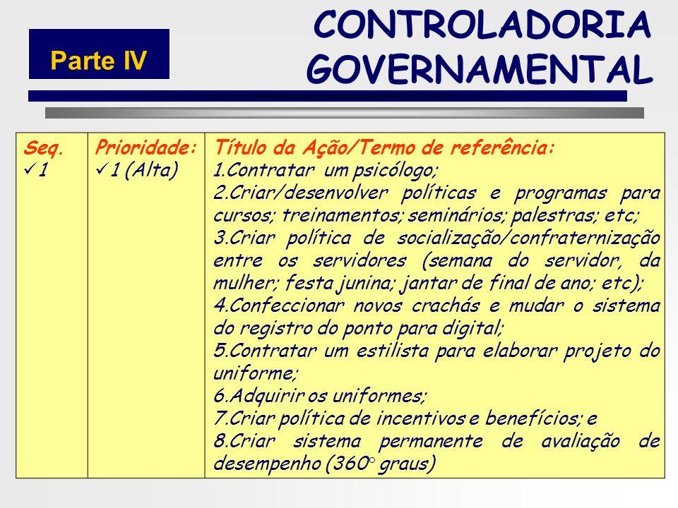 150 ESTRATÉGIA= Ação/Termo de Referencia CONTROLADORIA GOVERNAMENTAL Parte IV Seqüência 1 Justificativa: Hoje muitos servidores não estão/são preparad