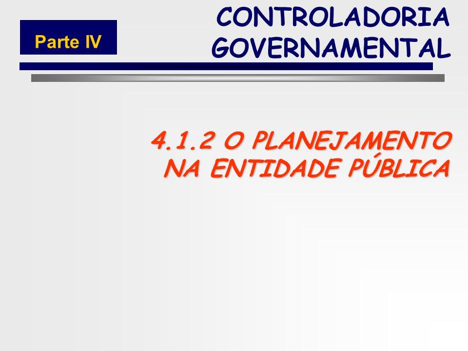 155 CONTROLADORIA GOVERNAMENTAL Parte IV Seq. 2 Descrição do item da Ação/Termo de referência: Criar/desenvolver políticas e programas para cursos; tr