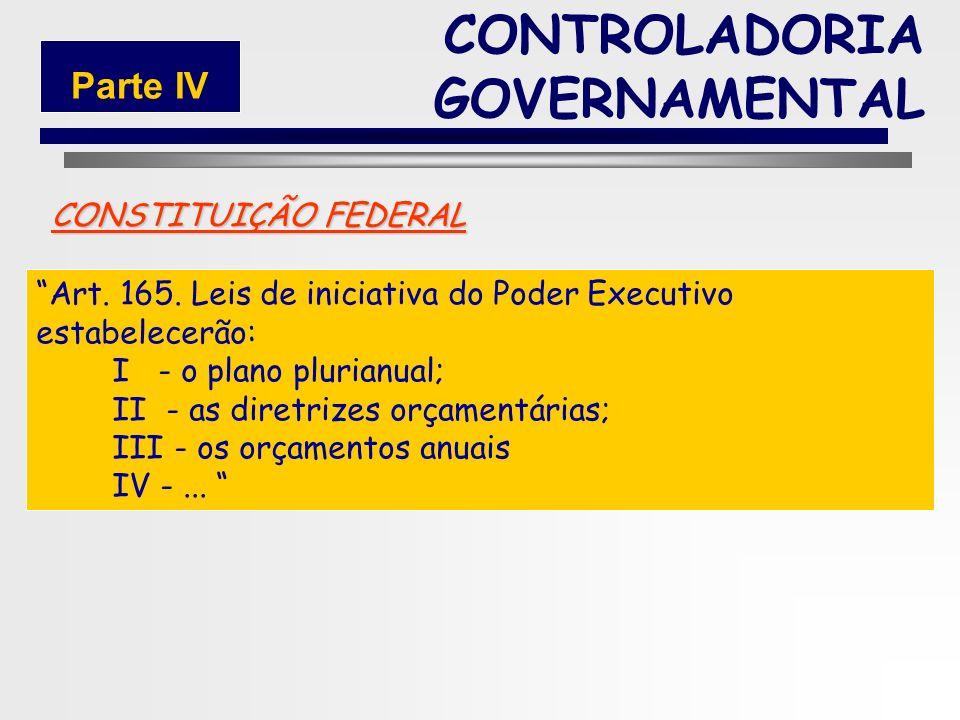 158 CONSTITUIÇÃO FEDERAL Art. 163. Lei complementar disporá sobre: I - finanças públicas II-... CONTROLADORIA GOVERNAMENTAL Parte IV