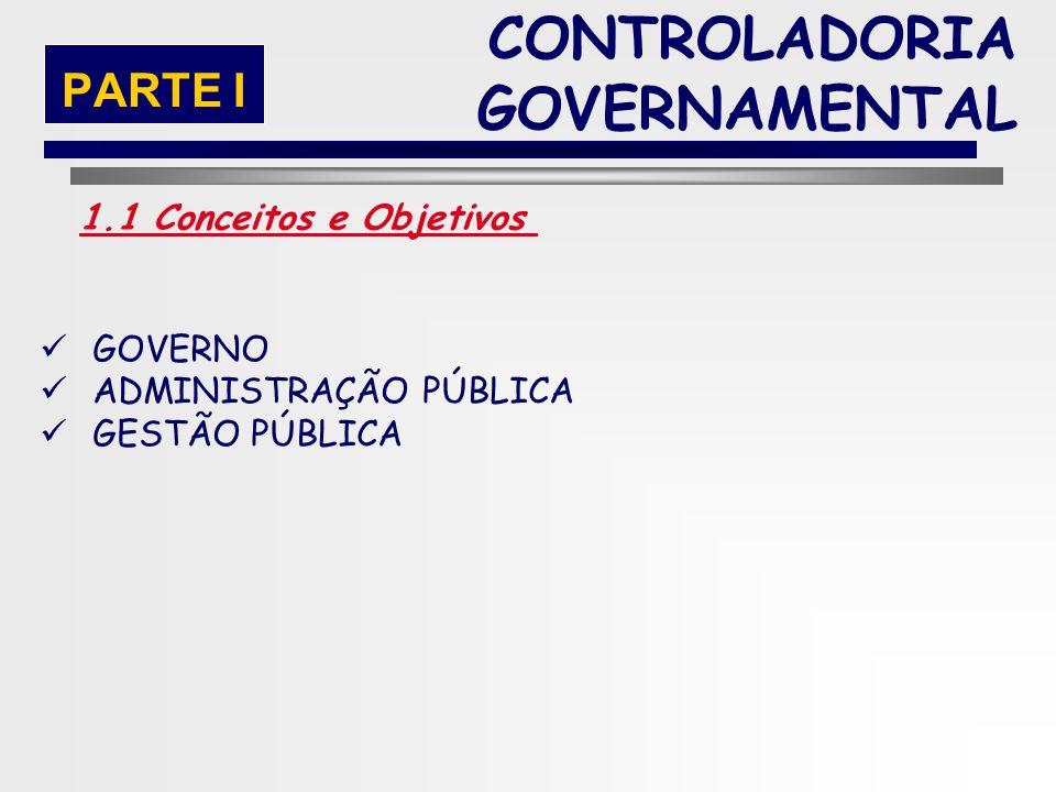 15 PARTE I 1. O PAPEL DA ADMINISTRAÇÃO PÚBLICA NO AMBIENTE SOCIAL E ECONÔMICO CONTROLADORIA GOVERNAMENTAL