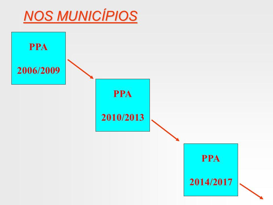 162 PLANO PLURIANUAL O Plano Plurianual tem por principal objetivo possibilitar a continuidade de ações iniciadas em outras administrações, independen