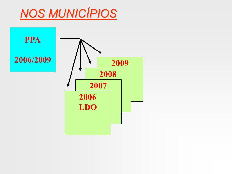 166 DIRETRIZES ORÇAMENTÁRIAS -LDO A Lei de Diretrizes Orçamentária compreenderá as metas e prioridades da administração pública, incluindo as despesas