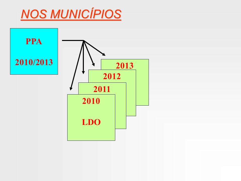 NOS MUNICÍPIOS PPA 2006/2009 2009 2008 2007 2006 LDO