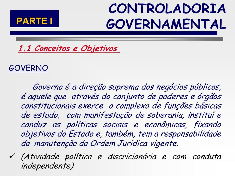 16 GOVERNO ADMINISTRAÇÃO PÚBLICA GESTÃO PÚBLICA CONTROLADORIA GOVERNAMENTAL 1.1 Conceitos e Objetivos PARTE I