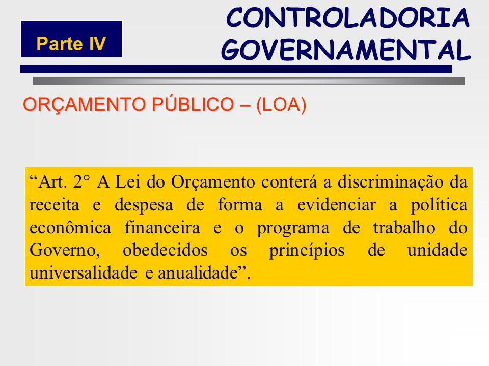 169 PLANEJAMENTO TÁTICO OU OPERACIONAL LEI ORÇAMENTÁRIA ANUAL (LOA)