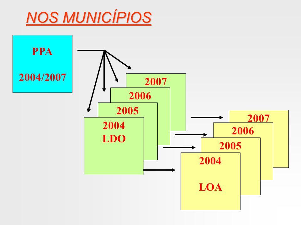 Composição Gráfica PLANEJAMENTO ESTRATÉGICO 2006/209 2009 2008 2007 2006 Planejamento Tático....489... 152 2 1 Planejamento Operacional 3 2 1 Planejam