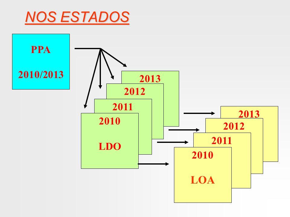 NOS MUNICÍPIOS PPA 2004/2007 2007 2006 2005 2004 LDO 2007 2006 2005 2004 LOA