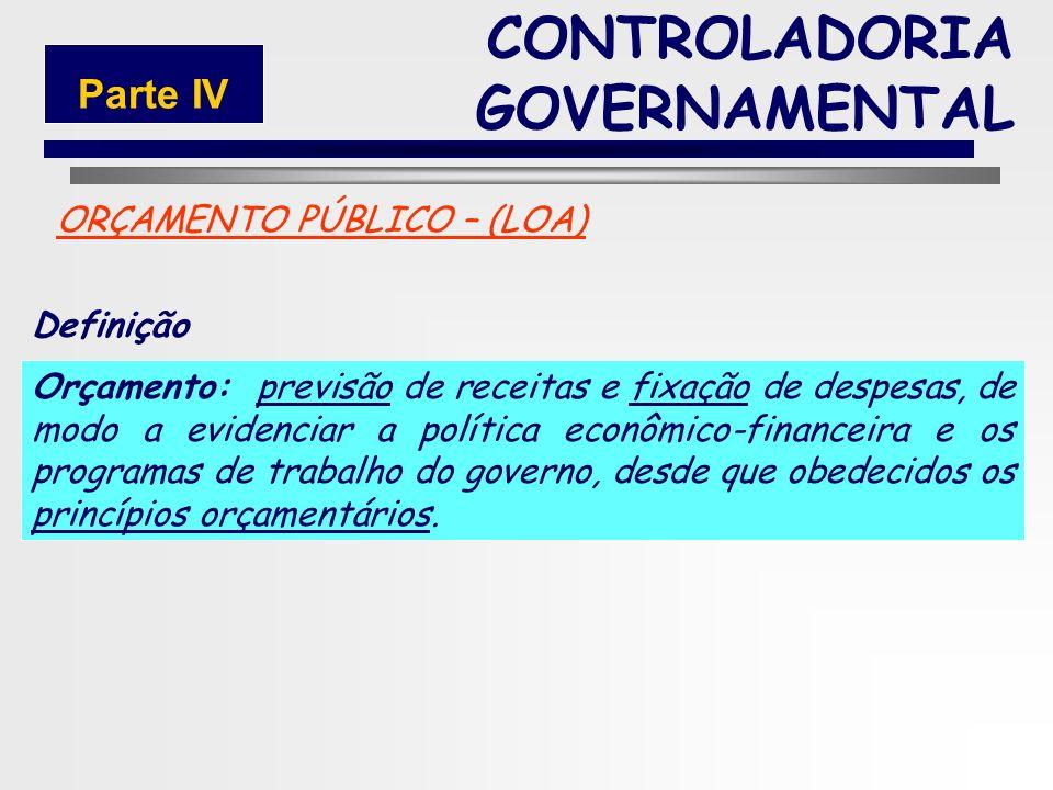 NOS ESTADOS PPA 2010/2013 2013 2012 2011 2010 LDO 2013 2012 2011 2010 LOA