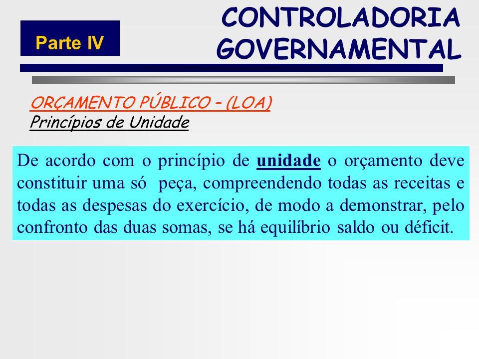 176 ORÇAMENTO PÚBLICO – (LOA) Princípios Orçamentários Unidade Lei 4.320/64 Universalidade Anualidade Especificação Clareza CONTROLADORIA GOVERNAMENTA