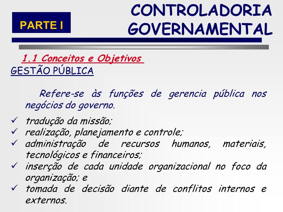 18 ADMINISTRAÇÃO PÚBLICA Administração pública é o conjunto de órgãos instituídos para a consecução dos objetivos do governo. No sentido operacional é