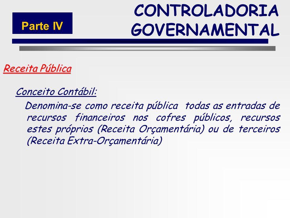 196 RECEITA LEI 4.320/64 – 17/03/64. ORÇAMENTO CONTROLADORIA GOVERNAMENTAL Parte IV