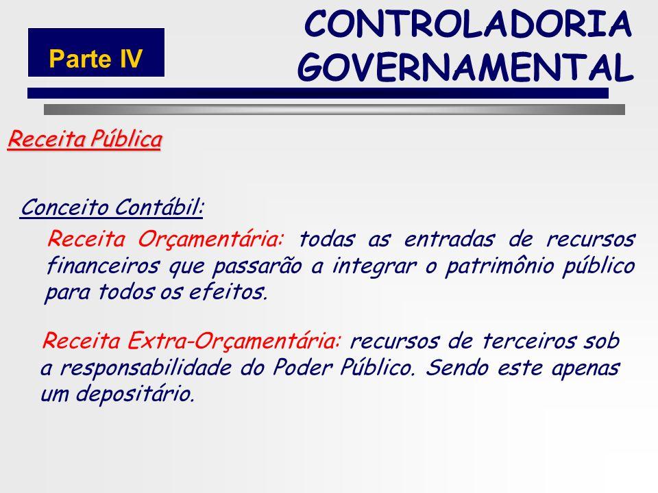198 RECEITA PÚBLICA Receita Orçamentária Receita Extra- Orçamentária CONTROLADORIA GOVERNAMENTAL Parte IV