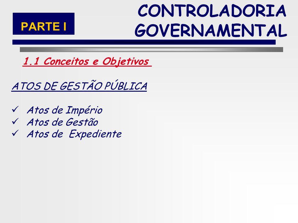 19 GESTÃO PÚBLICA Refere-se às funções de gerencia pública nos negócios do governo. tradução da missão; realização, planejamento e controle; administr