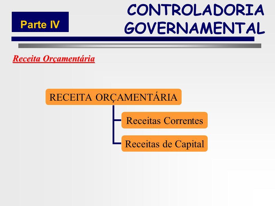 199 Conceito Contábil: Receita Orçamentária: todas as entradas de recursos financeiros que passarão a integrar o patrimônio público para todos os efei