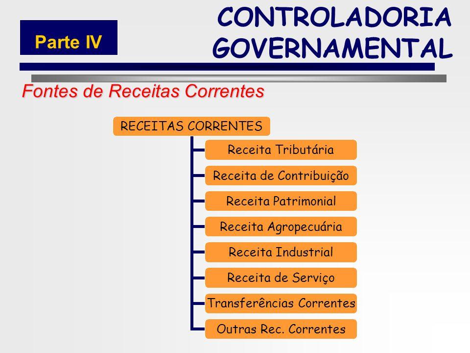 200 RECEITA ORÇAMENTÁRIA Receitas Correntes Receitas de Capital Receita Orçamentária CONTROLADORIA GOVERNAMENTAL Parte IV