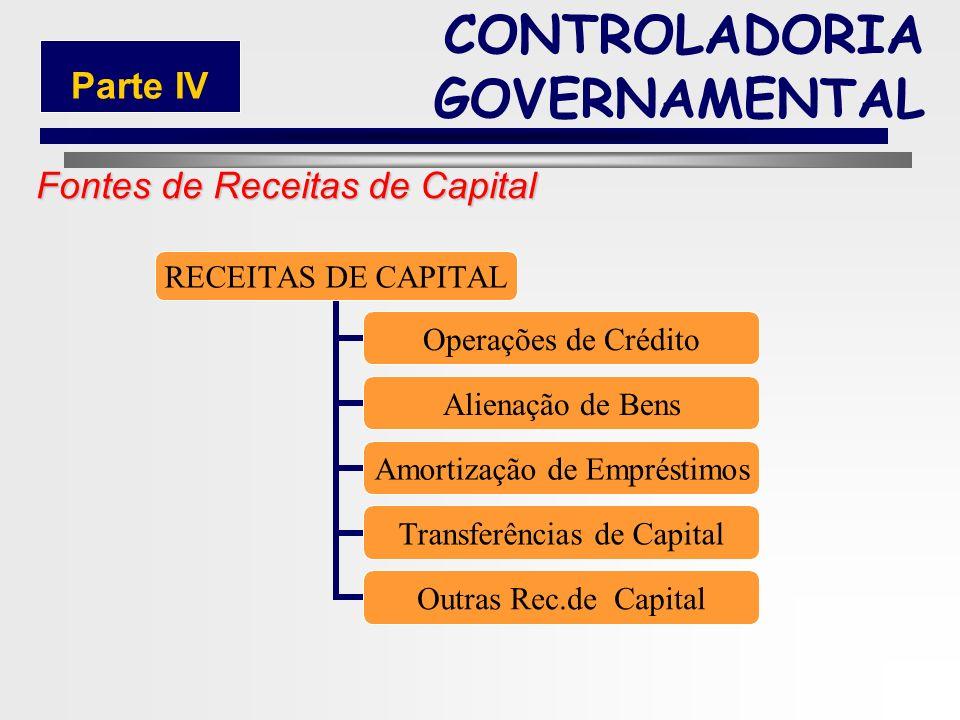 201 Fontes de Receitas Correntes CONTROLADORIA GOVERNAMENTAL Parte IV