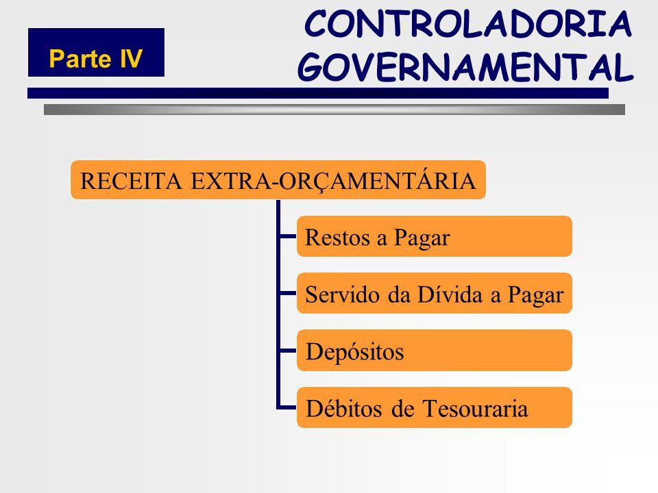 202 RECEITAS DE CAPITAL Operações de Crédito Alienação de Bens Amortização de Empréstimos Transferências de Capital Outras Rec.de Capital Fontes de Re