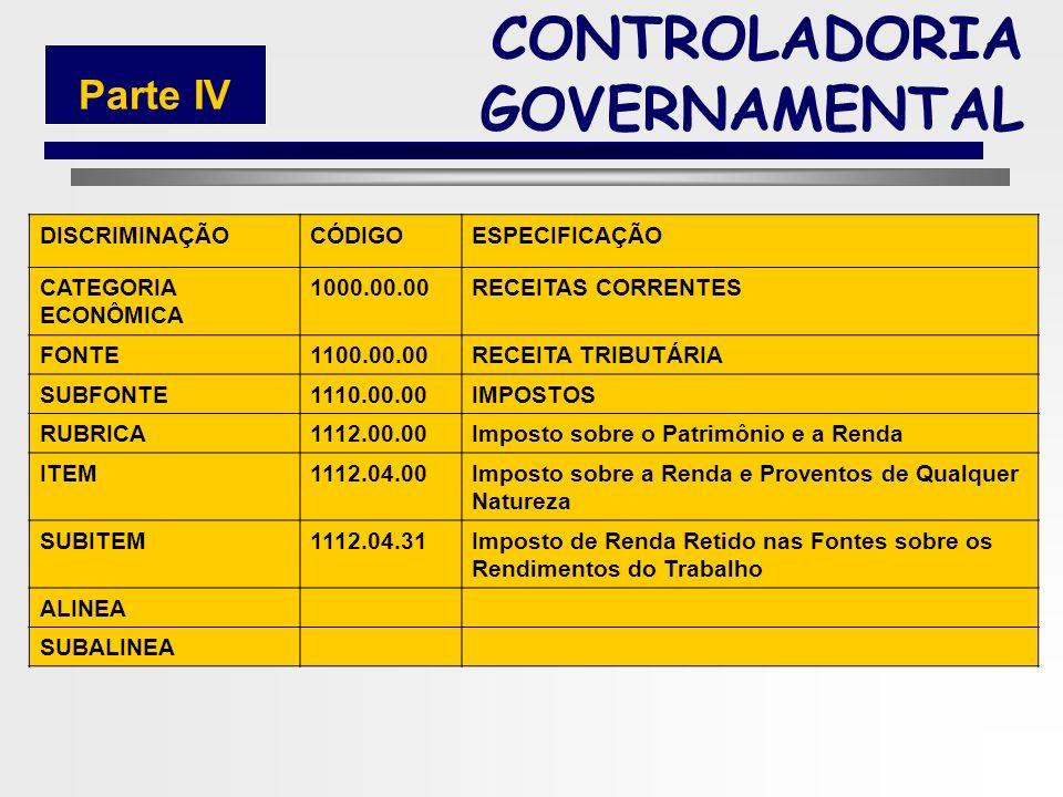 203 RECEITA EXTRA- ORÇAMENTÁRIA Restos a Pagar Servido da Dívida a Pagar Depósitos Débitos de Tesouraria CONTROLADORIA GOVERNAMENTAL Parte IV