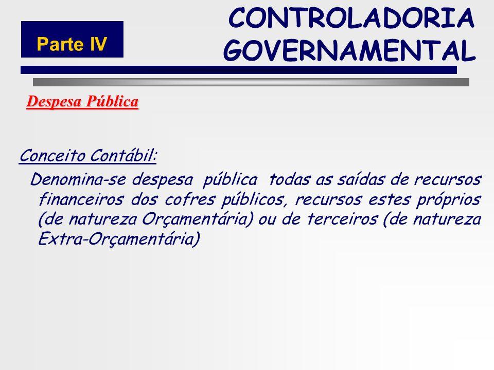 205 LEI 4.320/64 – 17/03/64. ORÇAMENTO DESPESA CONTROLADORIA GOVERNAMENTAL Parte IV