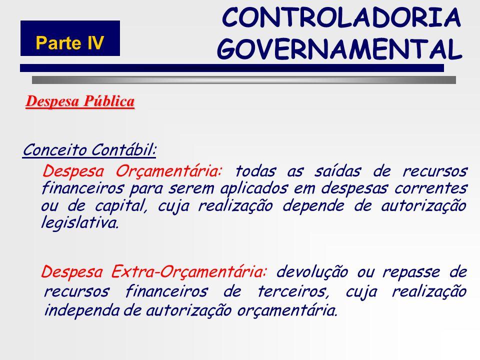 207 DESPESA PÚBLICA Despesa Orçamentária Despesa Extra- Orçamentária Despesa Pública CONTROLADORIA GOVERNAMENTAL Parte IV